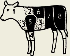 Телятина запечённая в сметане с сыром
