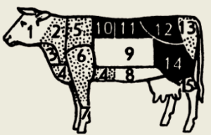Мясо тушёное