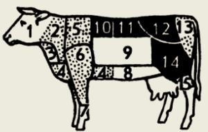 Язык говяжий по-кавказски